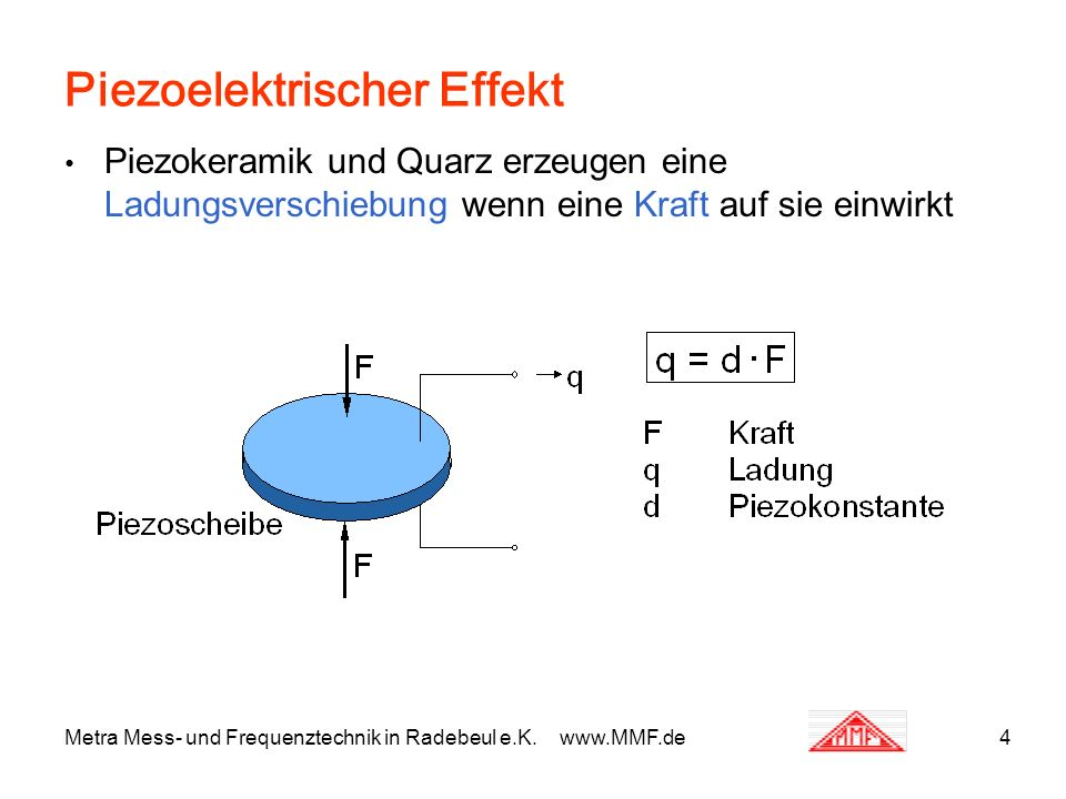 Piezoelektrischer Effekt