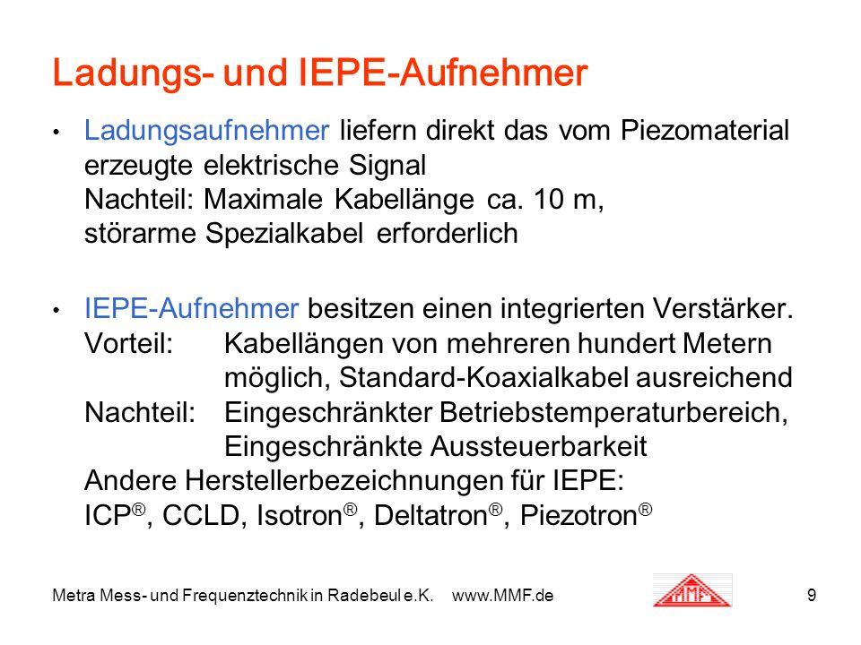 Ladungs- und IEPE-Aufnehmer