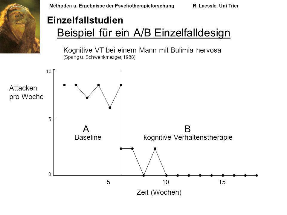 Beispiel für ein A/B Einzelfalldesign