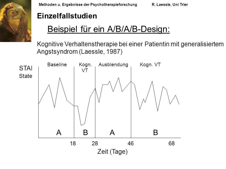 Beispiel für ein A/B/A/B-Design: