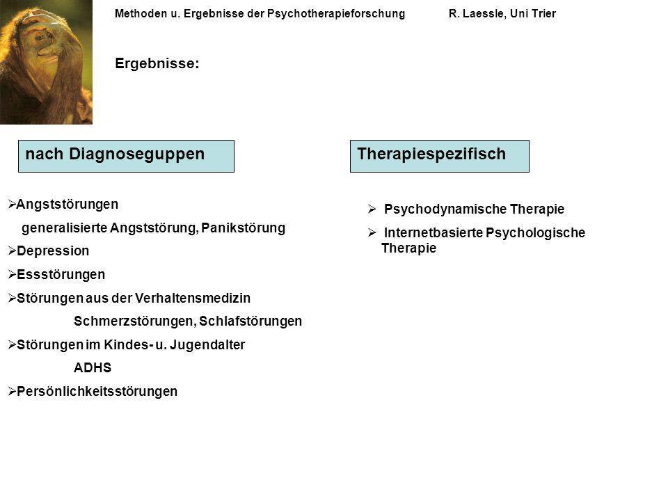 nach Diagnoseguppen Therapiespezifisch Ergebnisse: Angststörungen