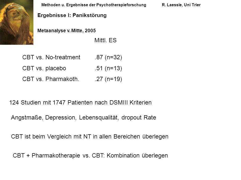 CBT vs. No-treatment .87 (n=32) CBT vs. placebo .51 (n=13)