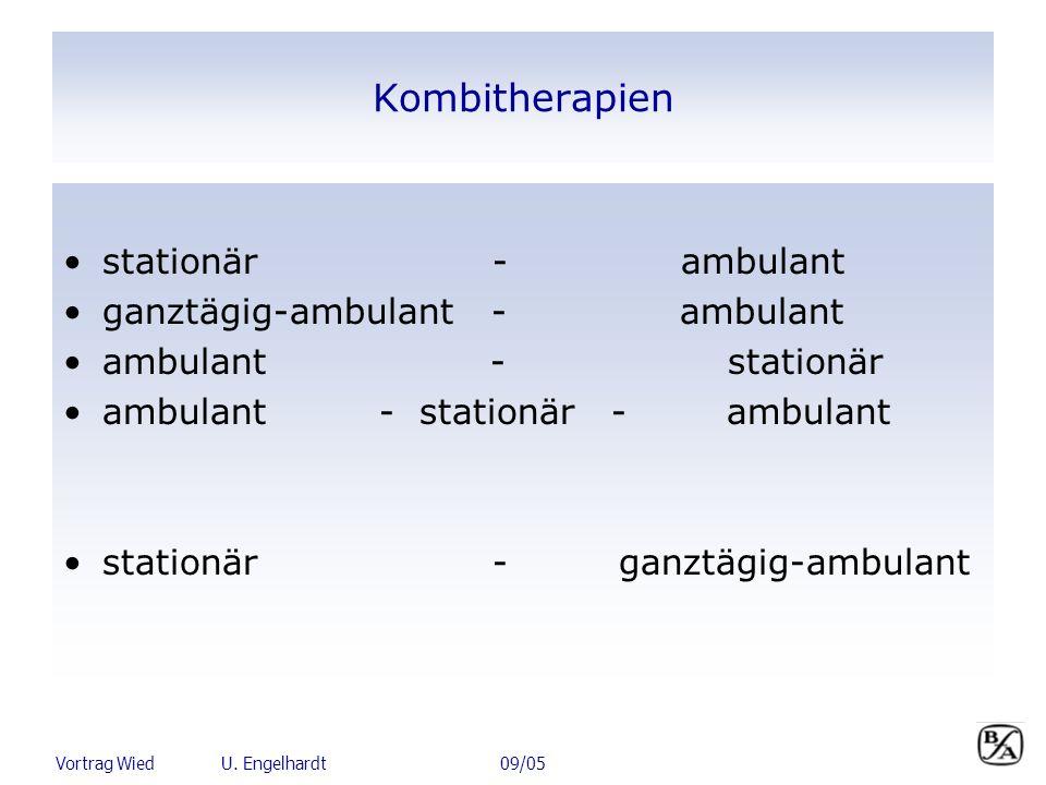 Kombitherapien stationär - ambulant ganztägig-ambulant - ambulant