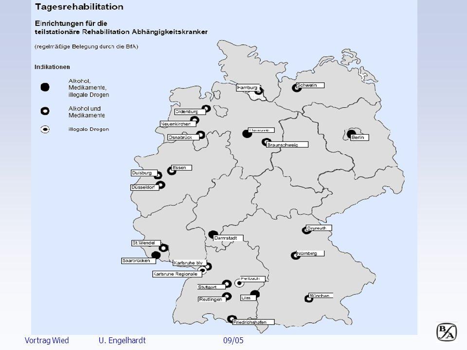 Vortrag Wied U. Engelhardt 09/05