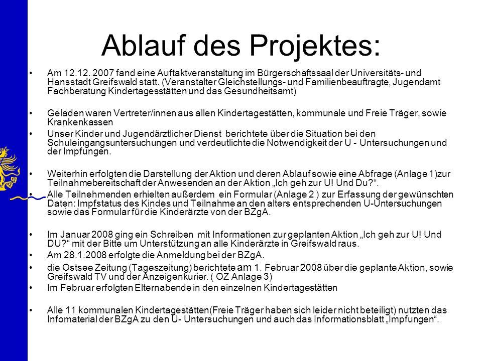 Ablauf des Projektes: