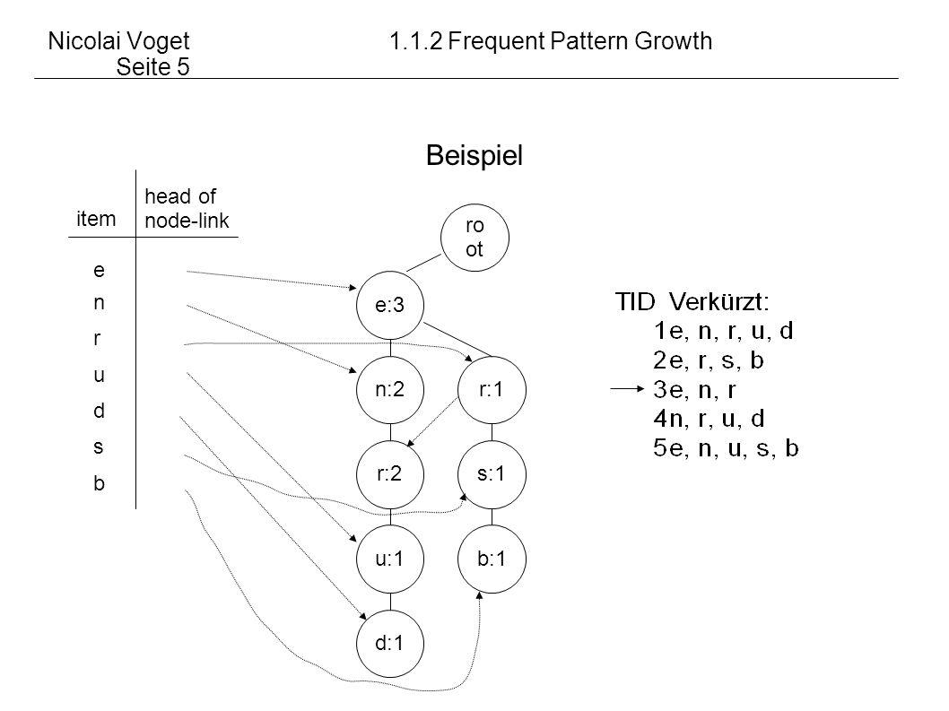 Nicolai Voget 1.1.2 Frequent Pattern Growth Seite 5
