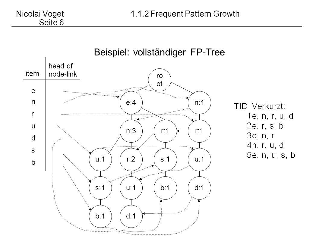 Nicolai Voget 1.1.2 Frequent Pattern Growth Seite 6