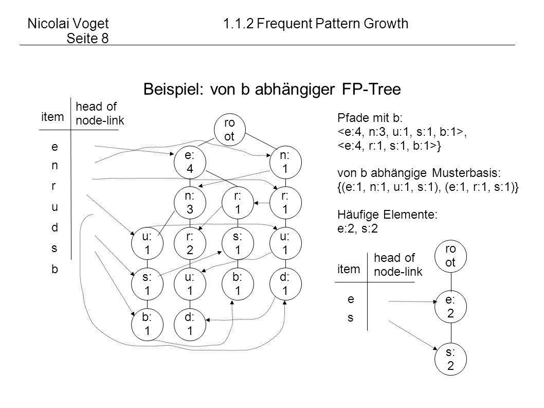 Nicolai Voget 1.1.2 Frequent Pattern Growth Seite 8