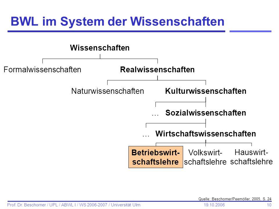 BWL im System der Wissenschaften