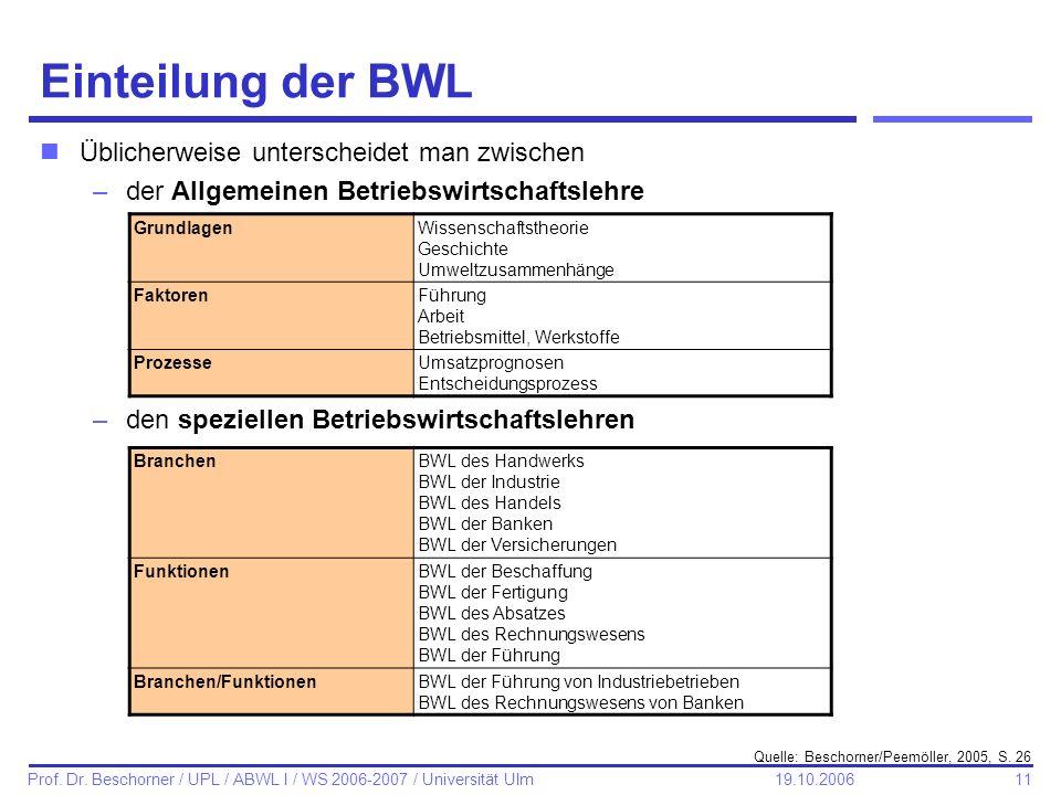 Einteilung der BWL Üblicherweise unterscheidet man zwischen