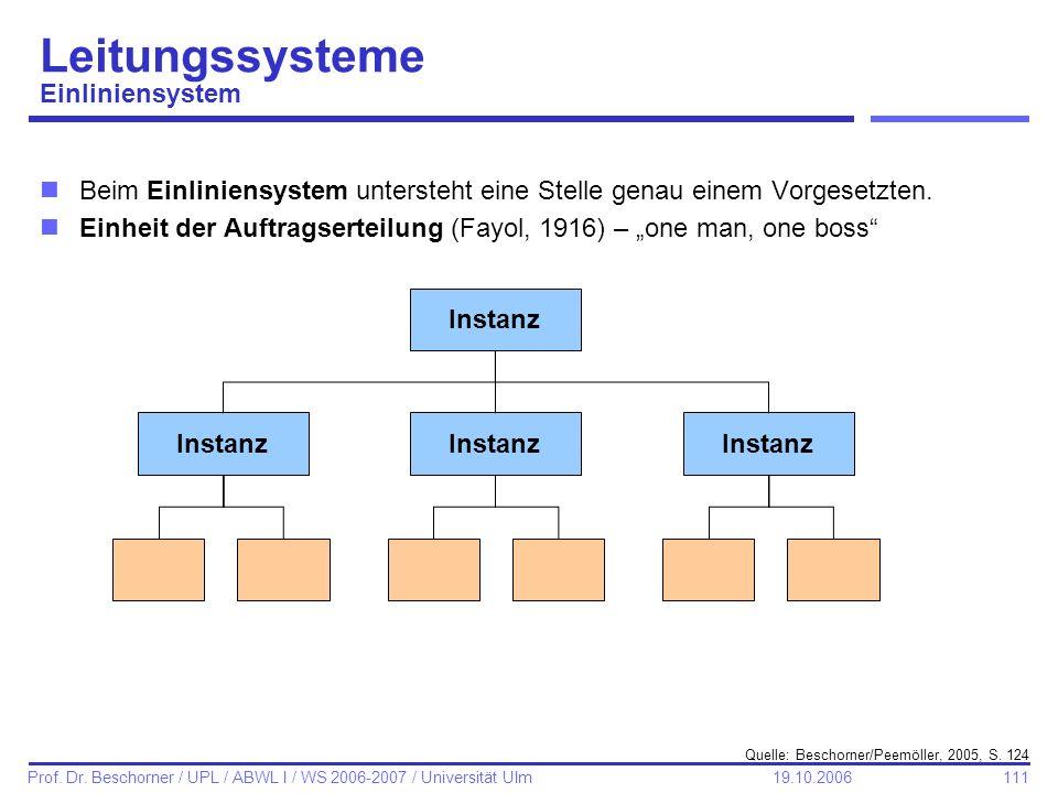 Leitungssysteme Einliniensystem