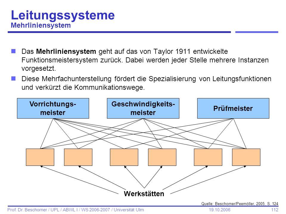 Leitungssysteme Mehrliniensystem