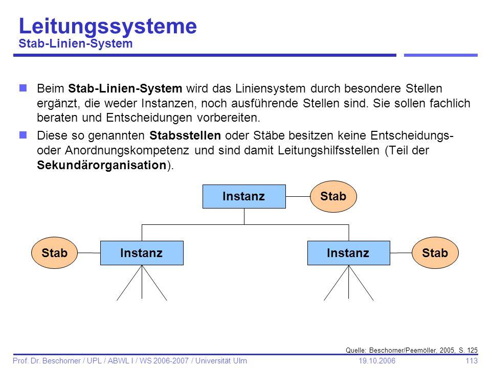 Leitungssysteme Stab-Linien-System