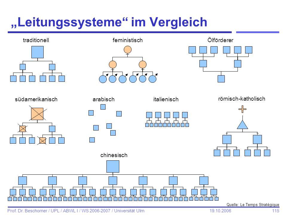 """""""Leitungssysteme im Vergleich"""