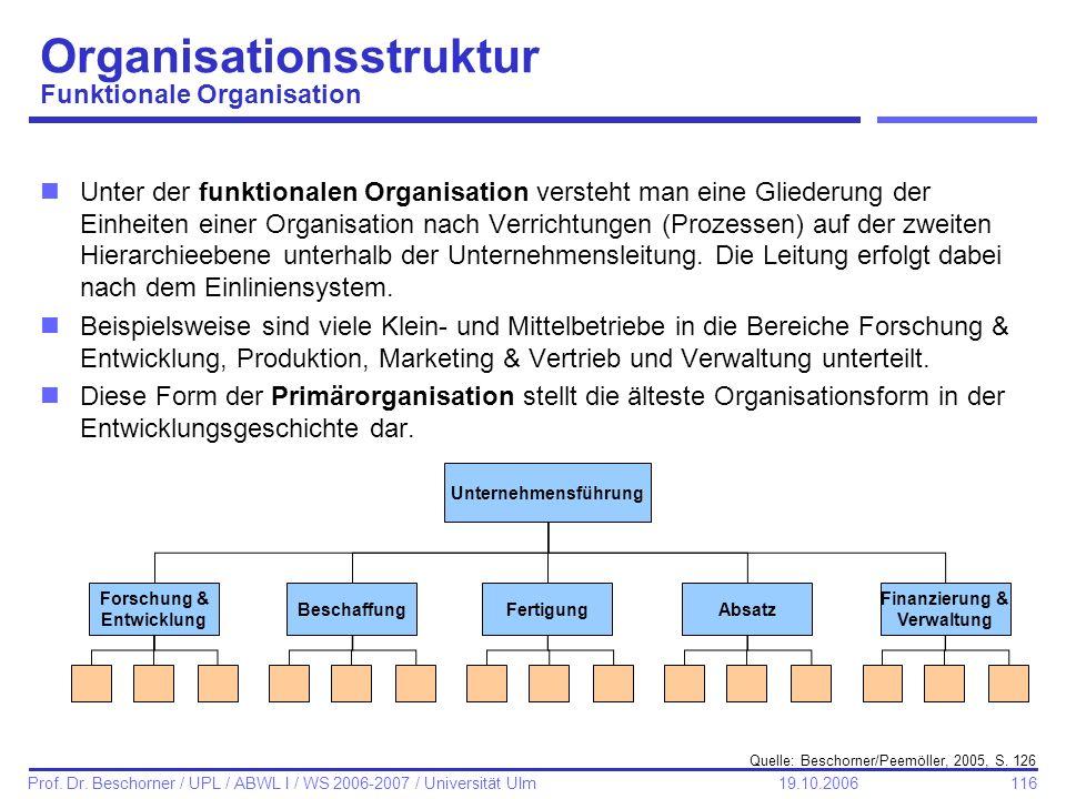 Organisationsstruktur Funktionale Organisation