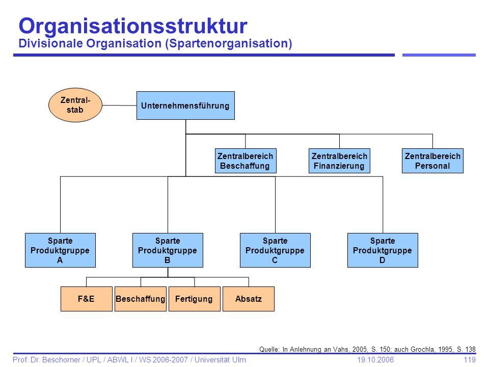 Organisationsstruktur Divisionale Organisation (Spartenorganisation)