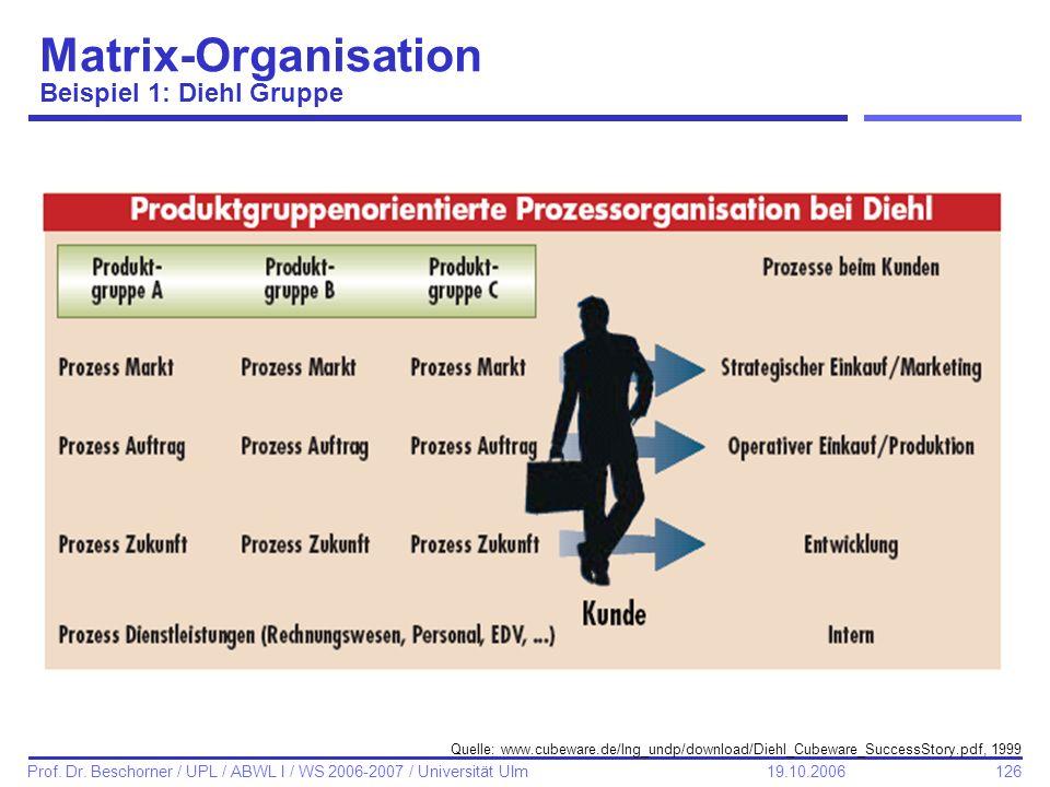 Matrix-Organisation Beispiel 1: Diehl Gruppe