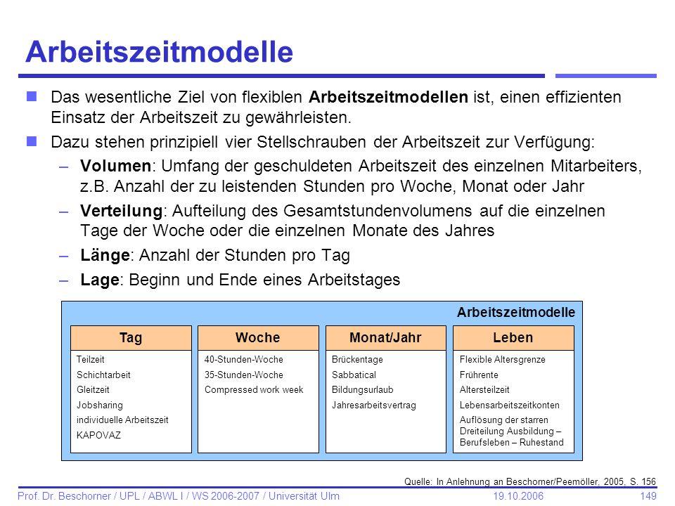 Arbeitszeitmodelle Das wesentliche Ziel von flexiblen Arbeitszeitmodellen ist, einen effizienten Einsatz der Arbeitszeit zu gewährleisten.