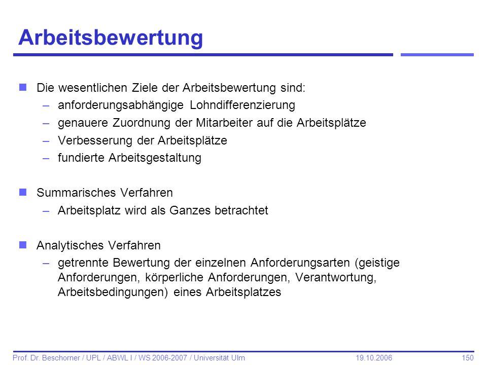 Arbeitsbewertung Die wesentlichen Ziele der Arbeitsbewertung sind: