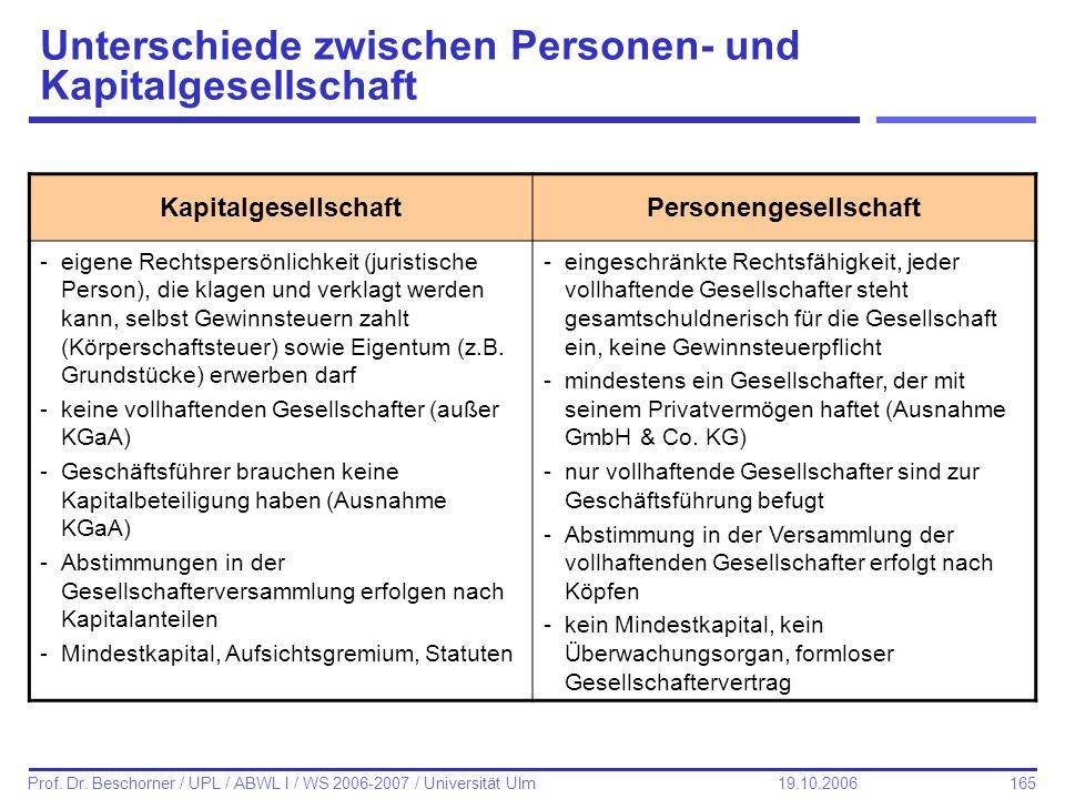 Unterschiede zwischen Personen- und Kapitalgesellschaft