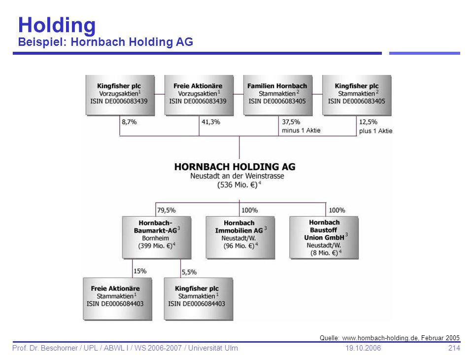 Holding Beispiel: Hornbach Holding AG