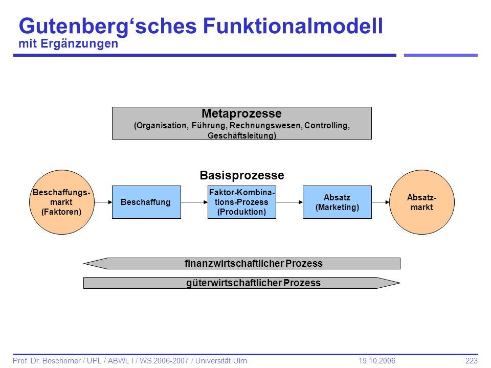 Gutenberg'sches Funktionalmodell mit Ergänzungen