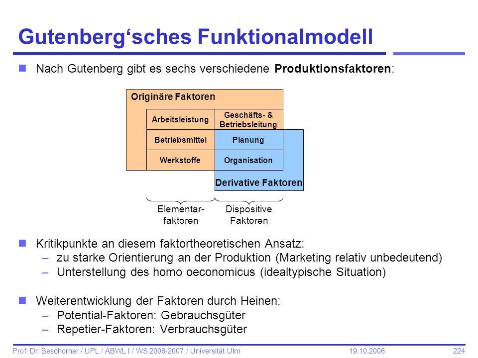 Gutenberg'sches Funktionalmodell