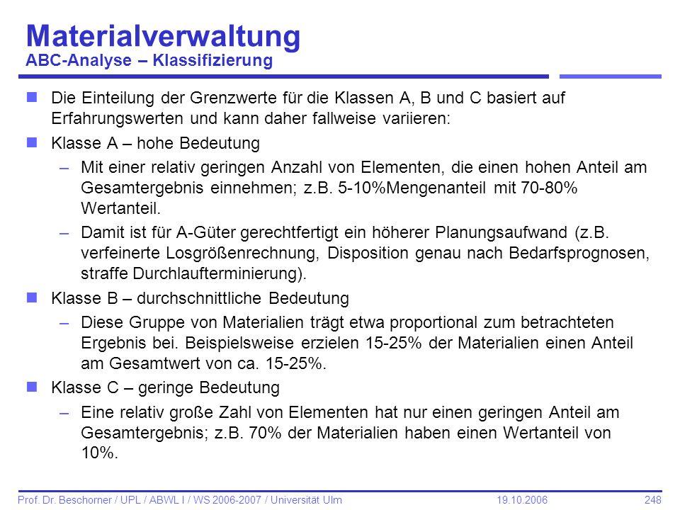 Materialverwaltung ABC-Analyse – Klassifizierung