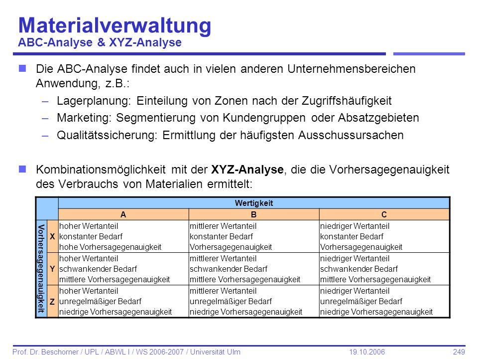 Materialverwaltung ABC-Analyse & XYZ-Analyse