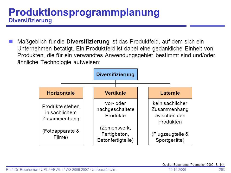 Produktionsprogrammplanung Diversifizierung