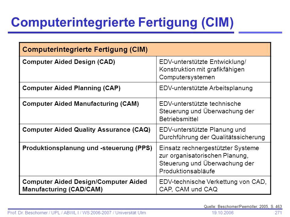 Computerintegrierte Fertigung (CIM)