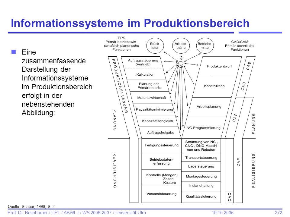 Informationssysteme im Produktionsbereich