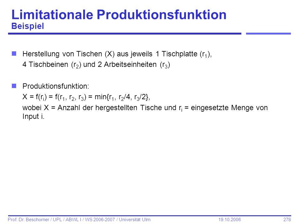 Limitationale Produktionsfunktion Beispiel