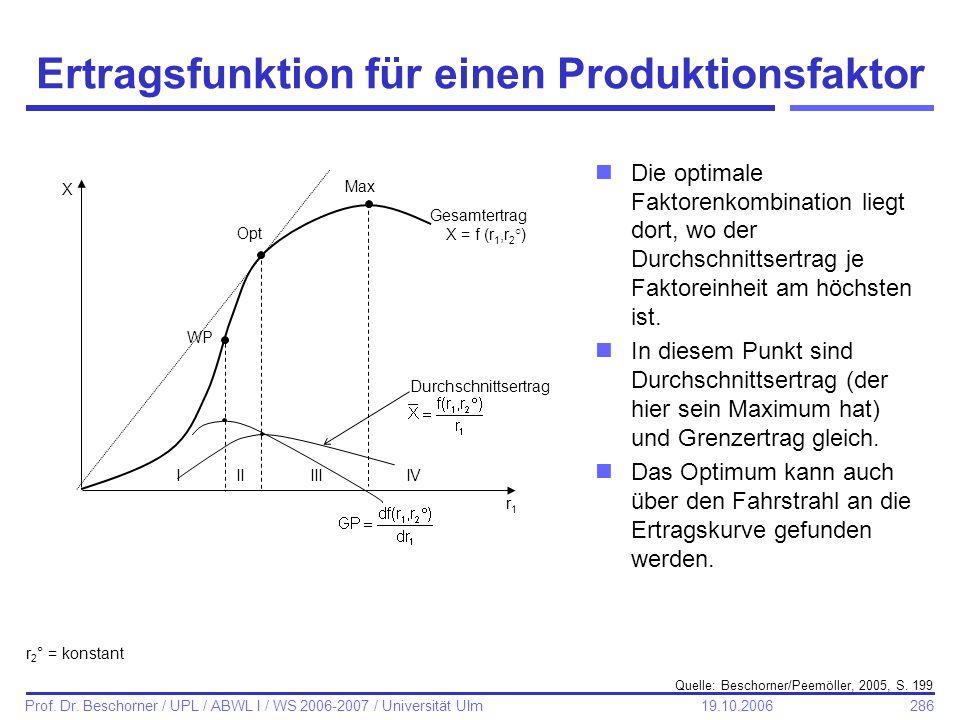 Ertragsfunktion für einen Produktionsfaktor