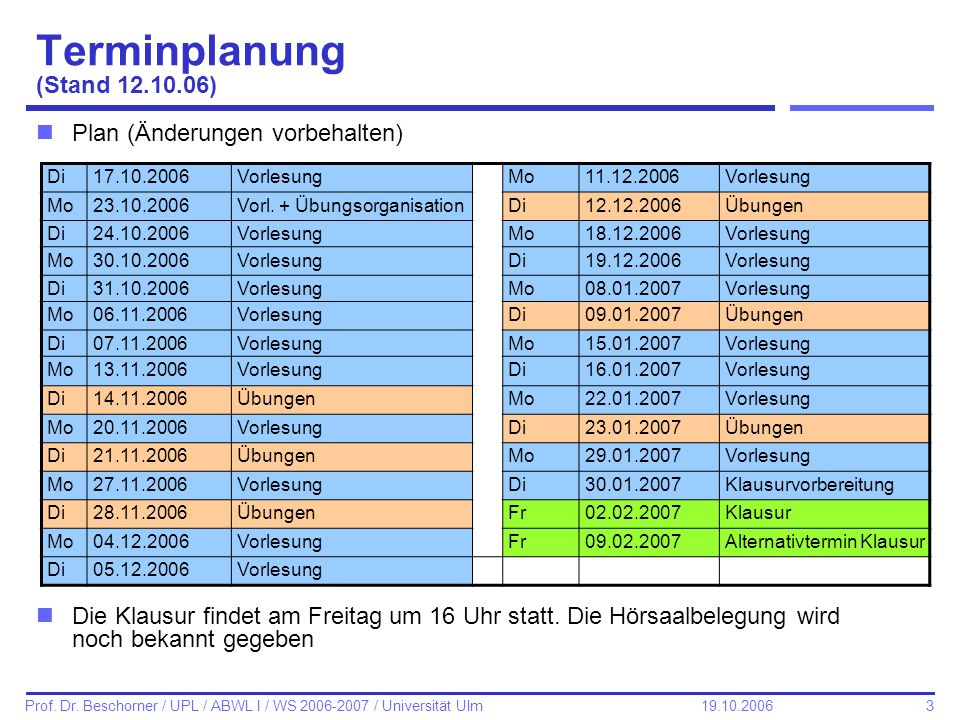 Terminplanung (Stand 12.10.06)