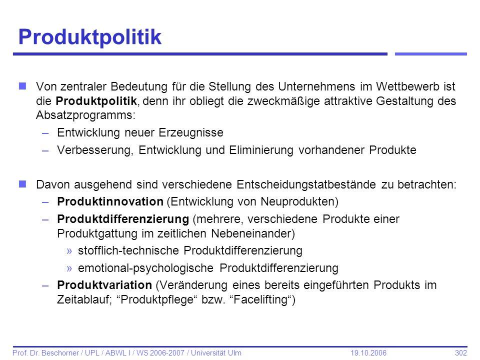 Produktpolitik