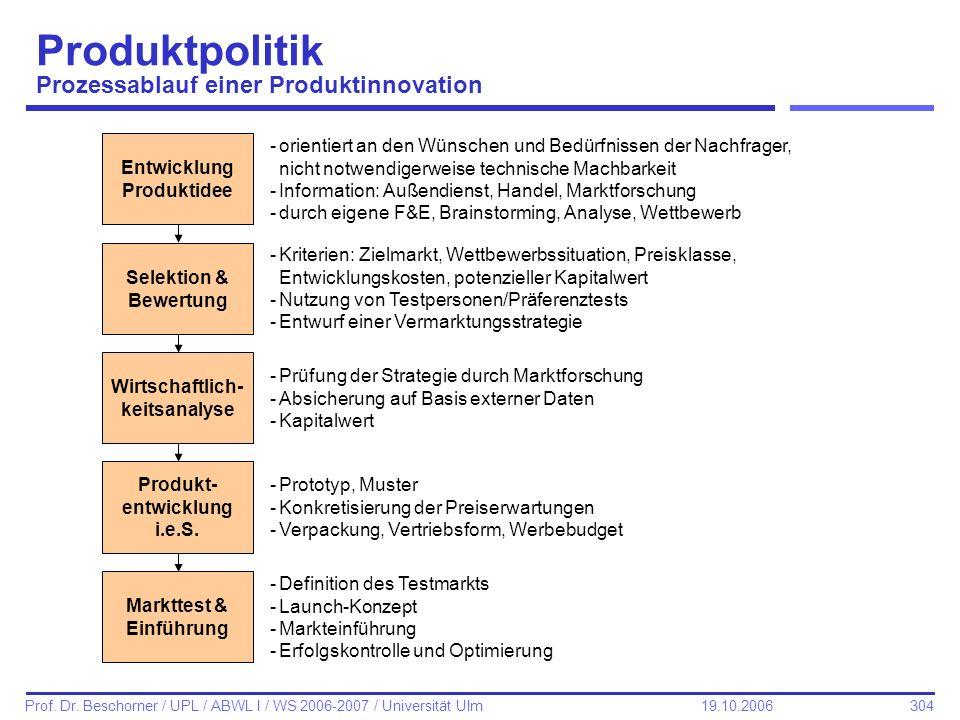 Produktpolitik Prozessablauf einer Produktinnovation