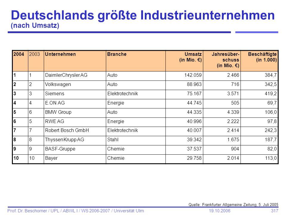 Deutschlands größte Industrieunternehmen (nach Umsatz)