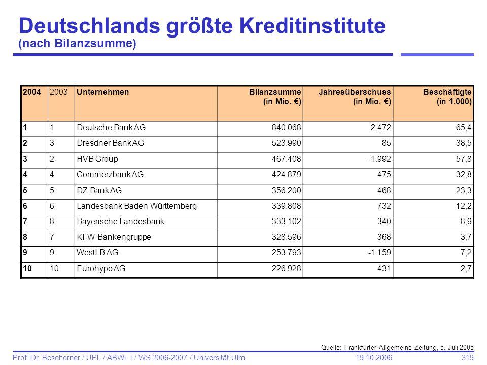 Deutschlands größte Kreditinstitute (nach Bilanzsumme)
