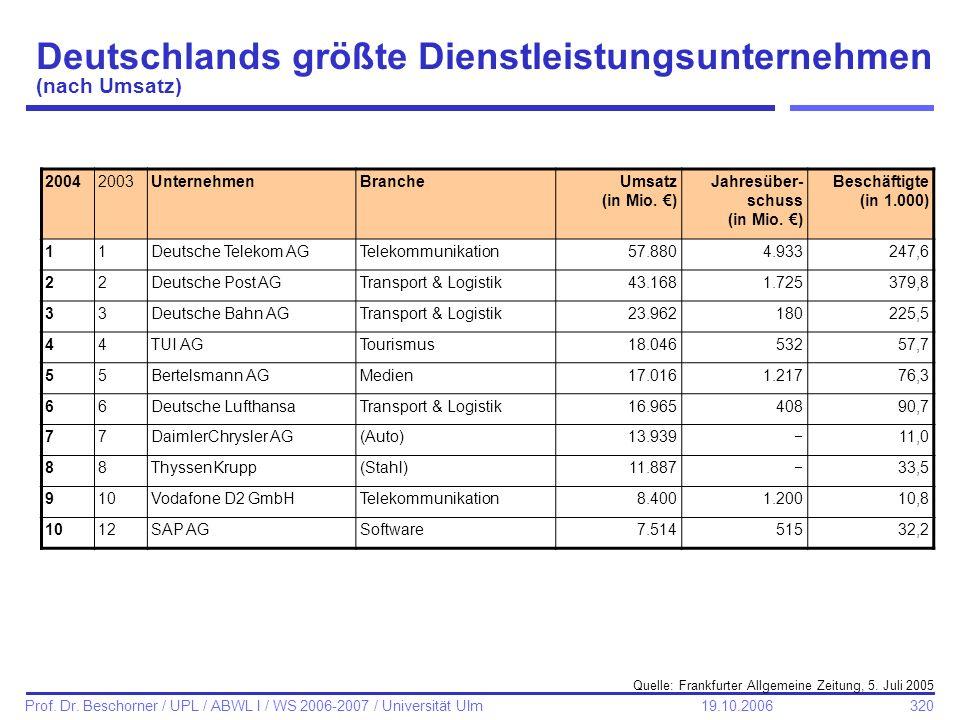 Deutschlands größte Dienstleistungsunternehmen (nach Umsatz)
