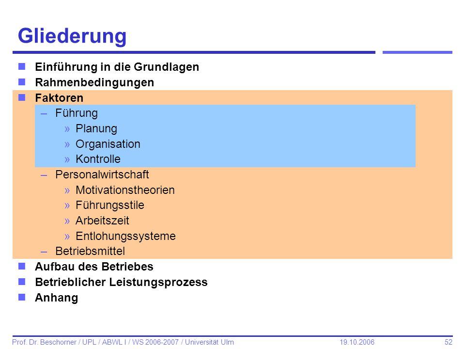 Gliederung Einführung in die Grundlagen Rahmenbedingungen Faktoren