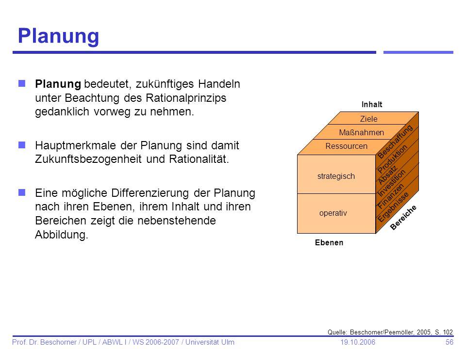 Planung Planung bedeutet, zukünftiges Handeln unter Beachtung des Rationalprinzips gedanklich vorweg zu nehmen.