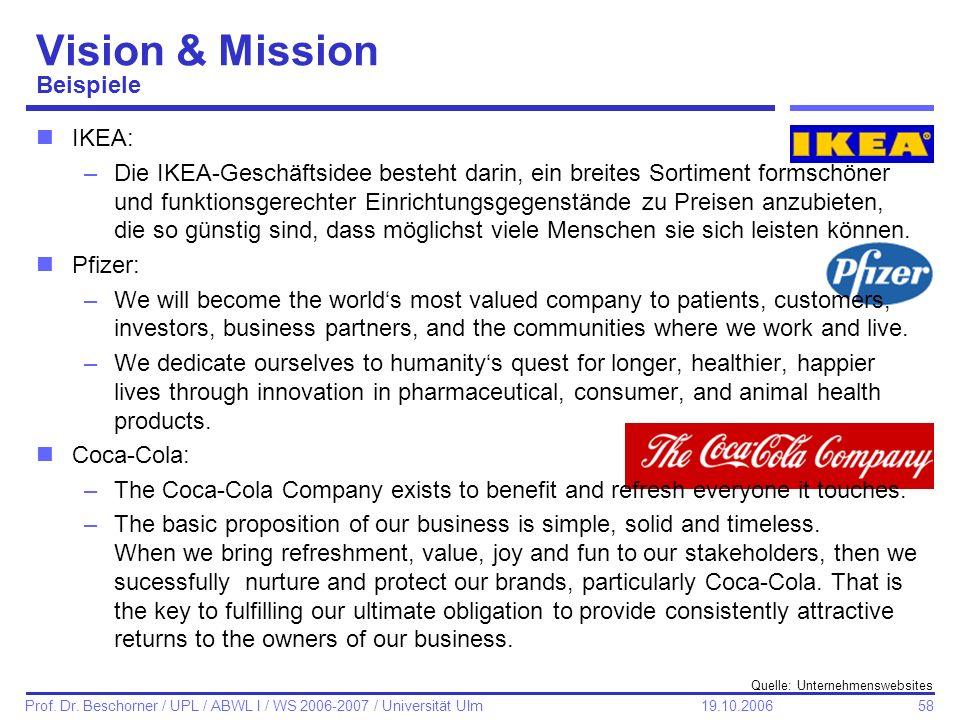 Vision & Mission Beispiele