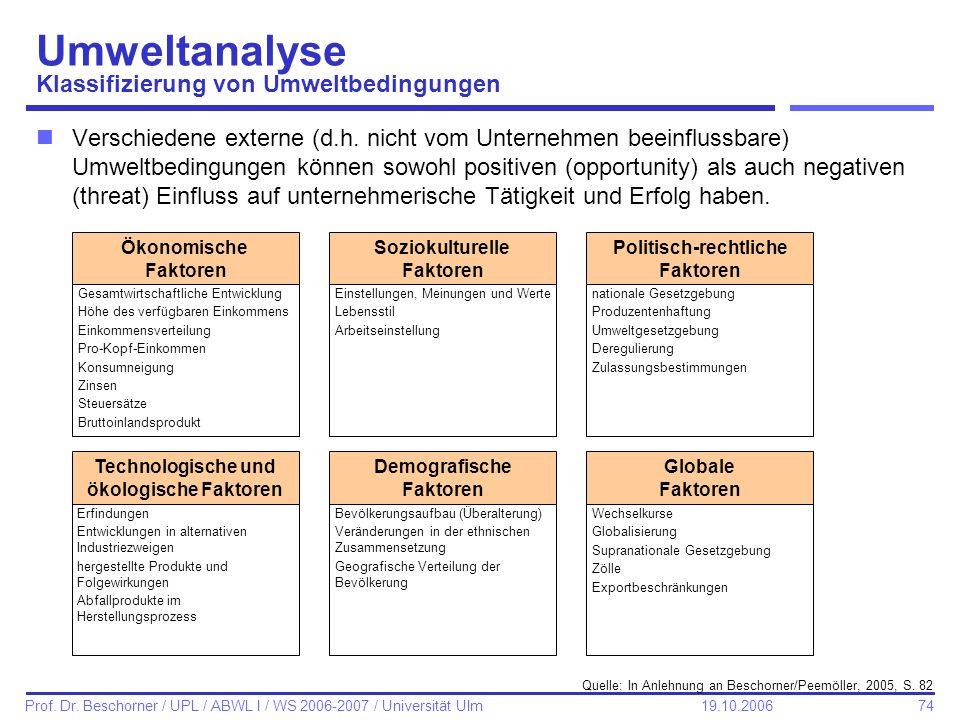 Umweltanalyse Klassifizierung von Umweltbedingungen
