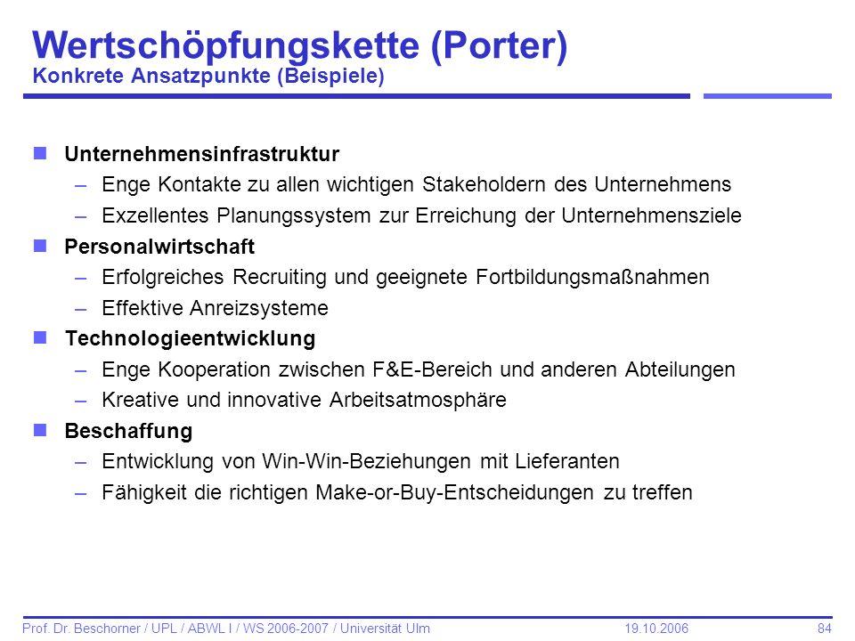 Wertschöpfungskette (Porter) Konkrete Ansatzpunkte (Beispiele)
