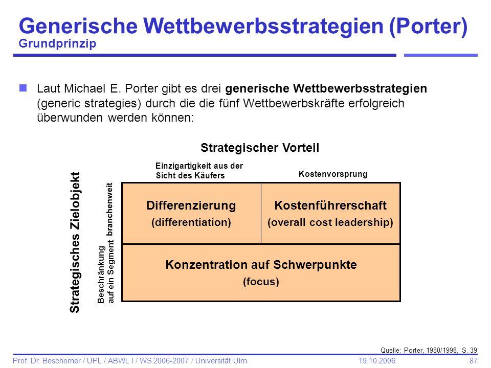 Generische Wettbewerbsstrategien (Porter) Grundprinzip