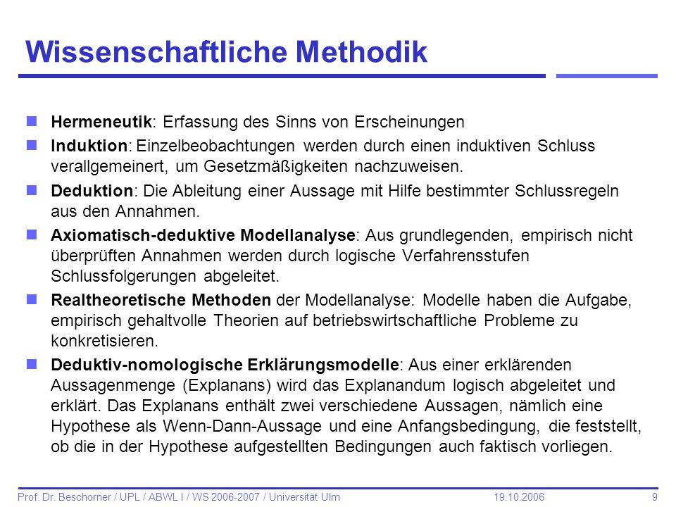 Wissenschaftliche Methodik