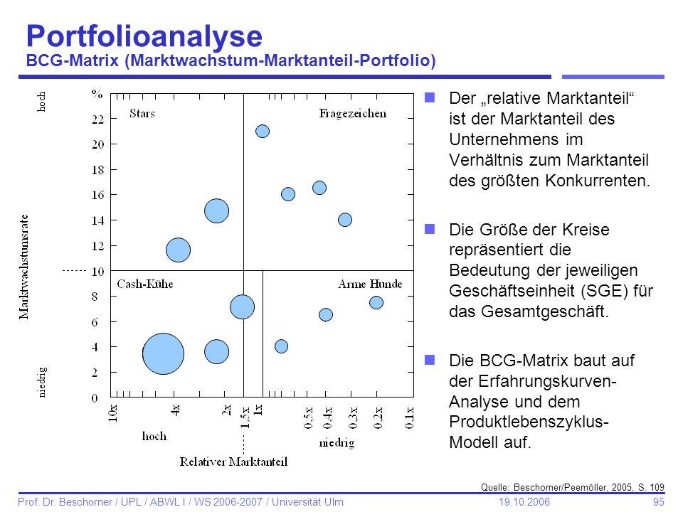 Portfolioanalyse BCG-Matrix (Marktwachstum-Marktanteil-Portfolio)