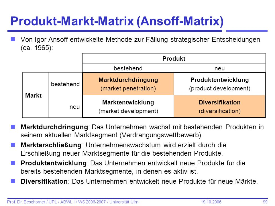 Produkt-Markt-Matrix (Ansoff-Matrix)