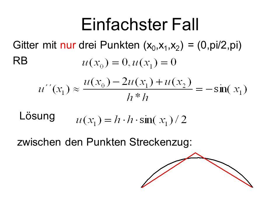 Einfachster Fall Gitter mit nur drei Punkten (x0,x1,x2) = (0,pi/2,pi)